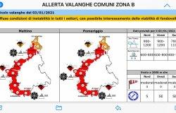 Valsesia: allerta valanghe, chiuse alcune strade