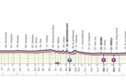 La seconda tappa del Giro d'Italia passerà per Tricerro