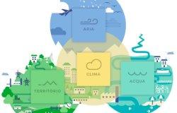 Giornata dell'ambiente: dati del Piemonte in miglioramento