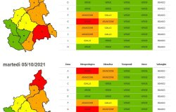 Allerta arancione per rischio idrogeologico nel Vercellese